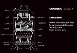 Smoking con Fornetto Razzo