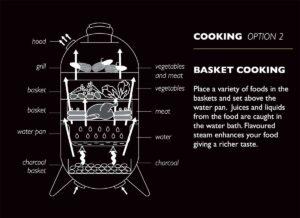 Basket Cooking con Fornetto Razzo