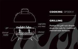 Grilling con Fornetto Razzo